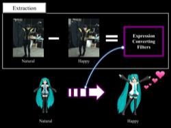5-2.ダンスの分析・合成_Okada_250