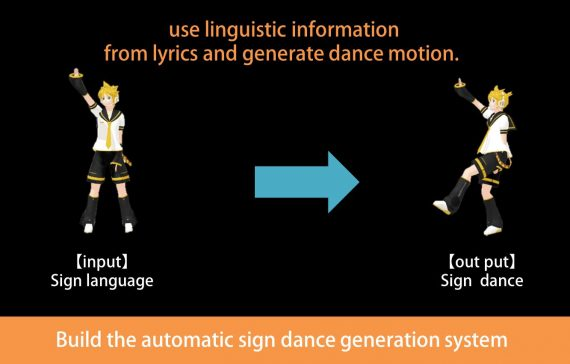 Automatic dance generation system  considering sign language information