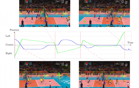 Court-based Video Summairzation and Retrieval Focusing on Rally Scene in Volleyball Video