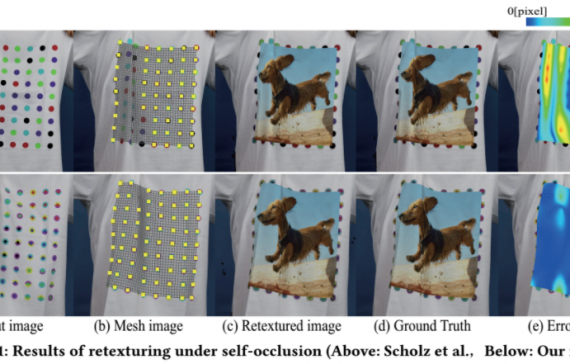 Retexturing under Self-Occlusion using Hierarchical Markers