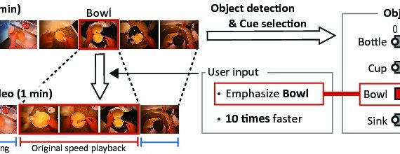 Dynamic Object Scanning: Object-Based Elastic Timeline for Quickly Browsing First-Person Videos