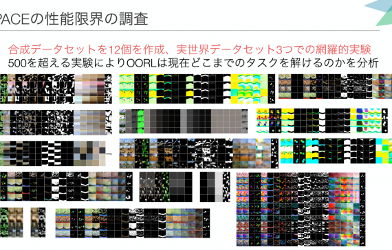 Object-oriented Representation Learningの実世界データ適用に向けた最新手法の性能分析